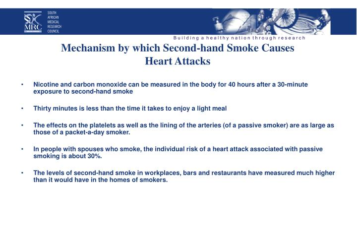 Mechanism by which Second-hand Smoke Causes