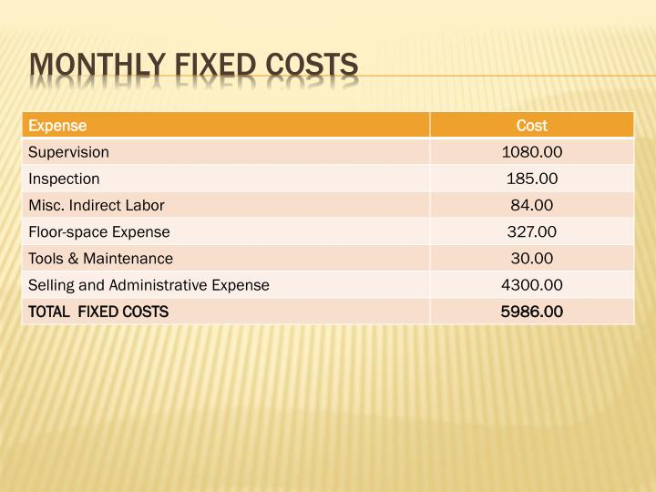 Monthly Fixed Costs
