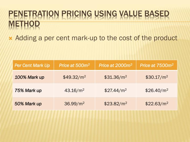 Adding a per cent mark-up to the cost of the product