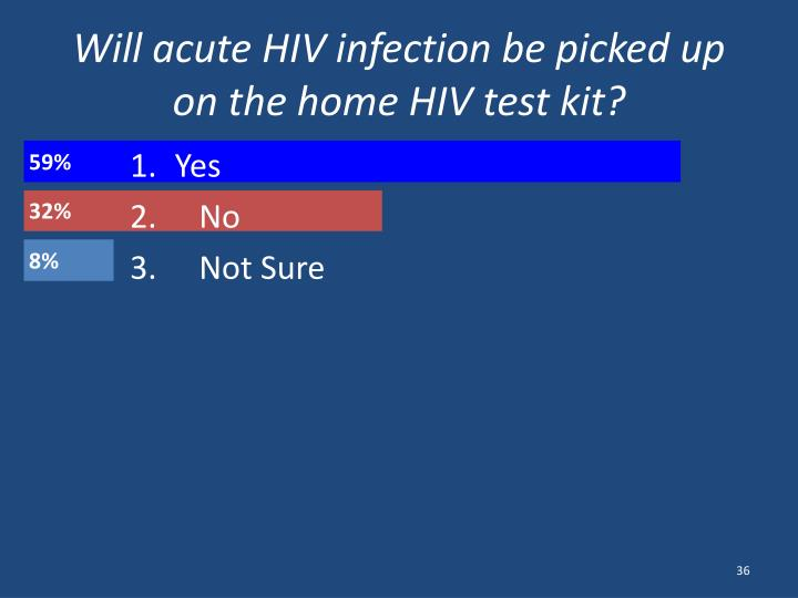 Will acute HIV infection be picked up on the home HIV test kit?