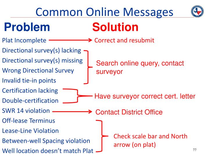 Common Online Messages