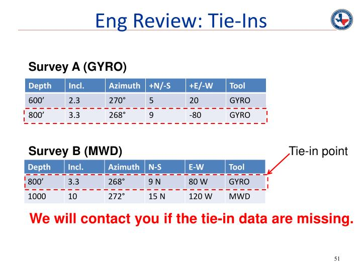 Eng Review: Tie-Ins