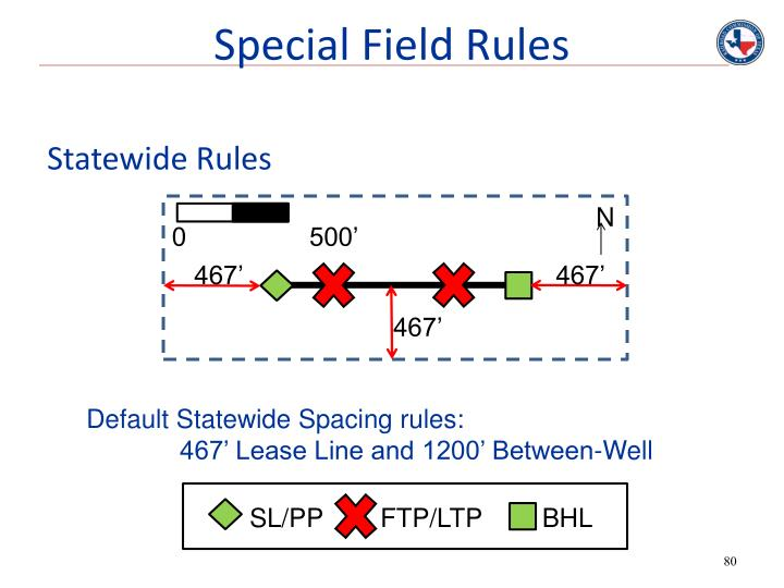 Special Field Rules