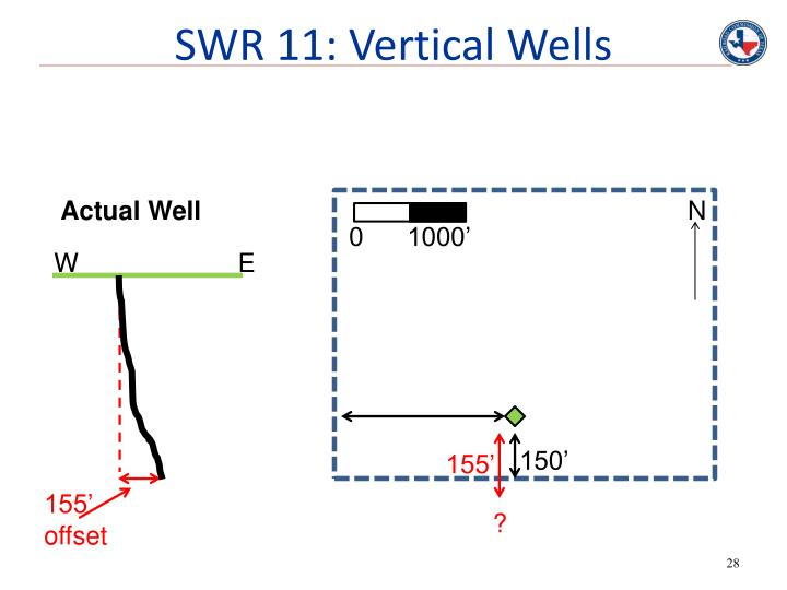 SWR 11: Vertical Wells