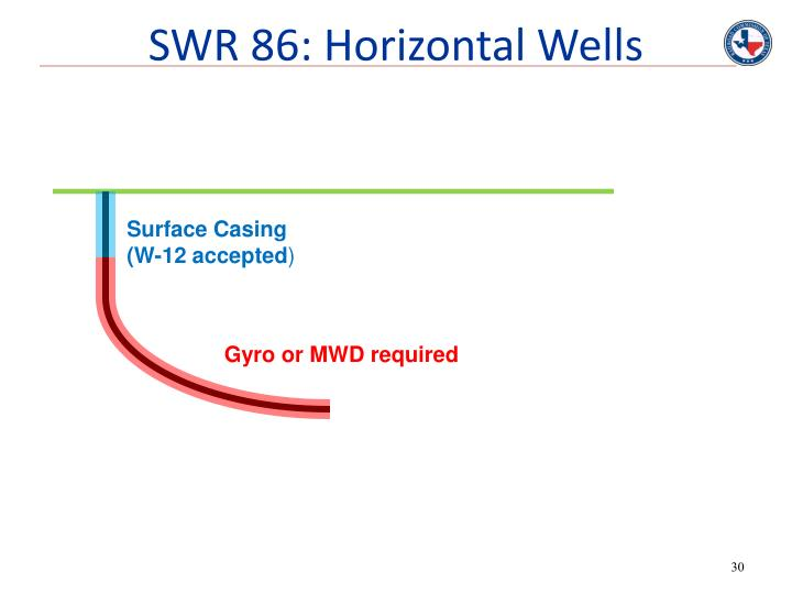 SWR 86: Horizontal Wells