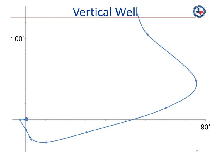 Vertical Well