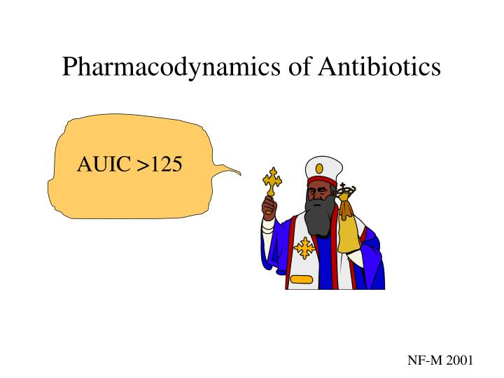 Pharmacodynamics of Antibiotics