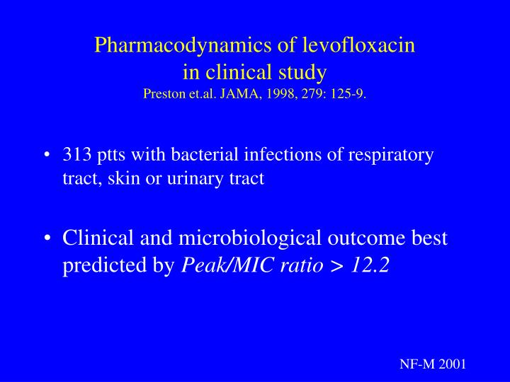 Pharmacodynamics of levofloxacin