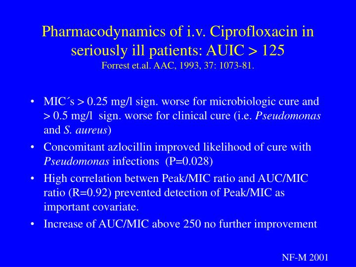 Pharmacodynamics of i.v. Ciprofloxacin in seriously ill patients: AUIC > 125