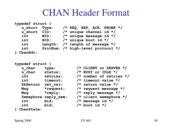 CHAN Header Format