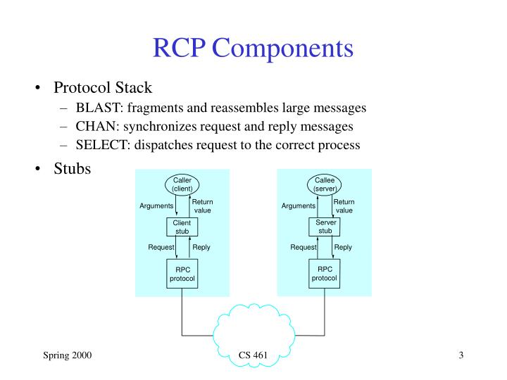 Rcp components