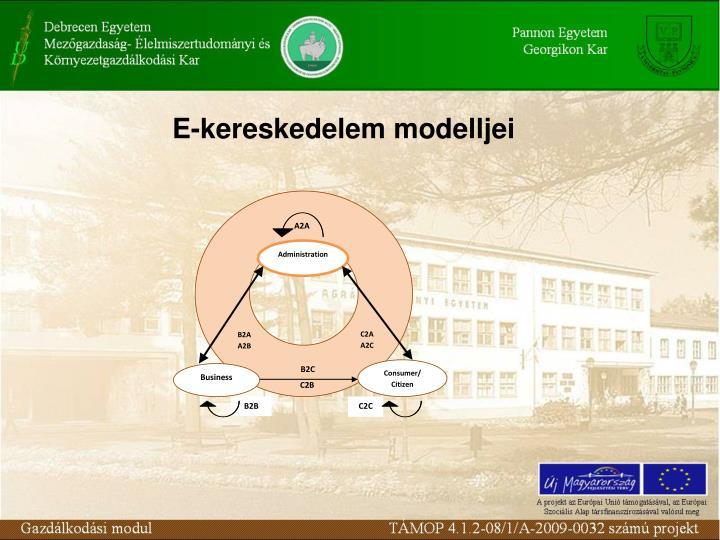 E-kereskedelem modelljei