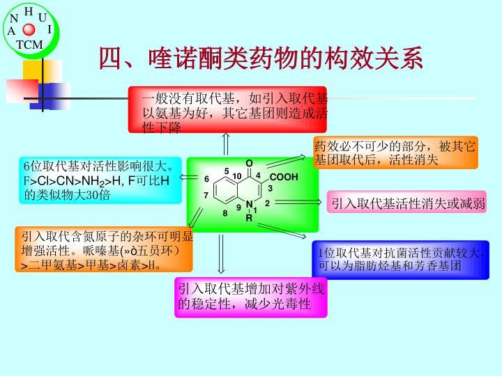 四、喹诺酮类药物的构效关系