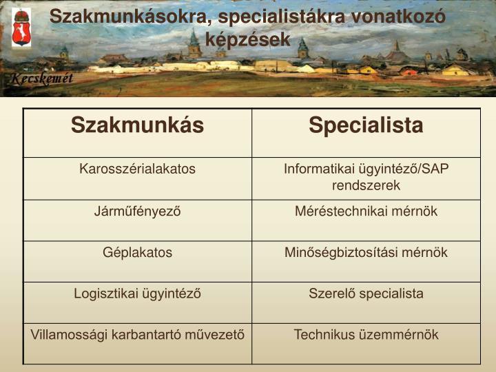 Szakmunkásokra, specialistákra vonatkozó képzések