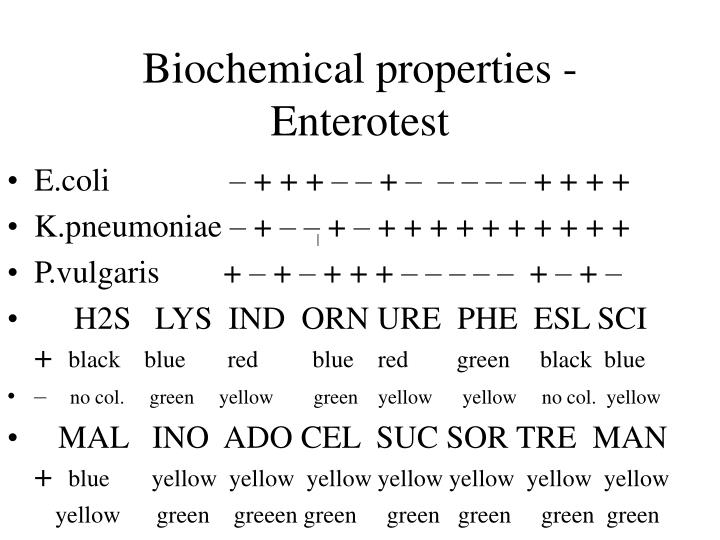 Biochemical properties - Enterotest