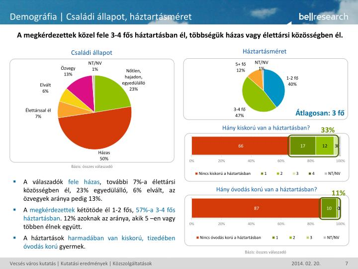 Demográfia | Családi állapot, háztartásméret