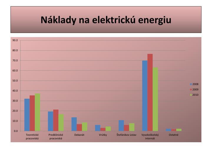 Náklady na elektrickú energiu