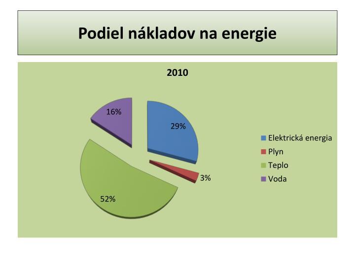 Podiel nákladov na energie