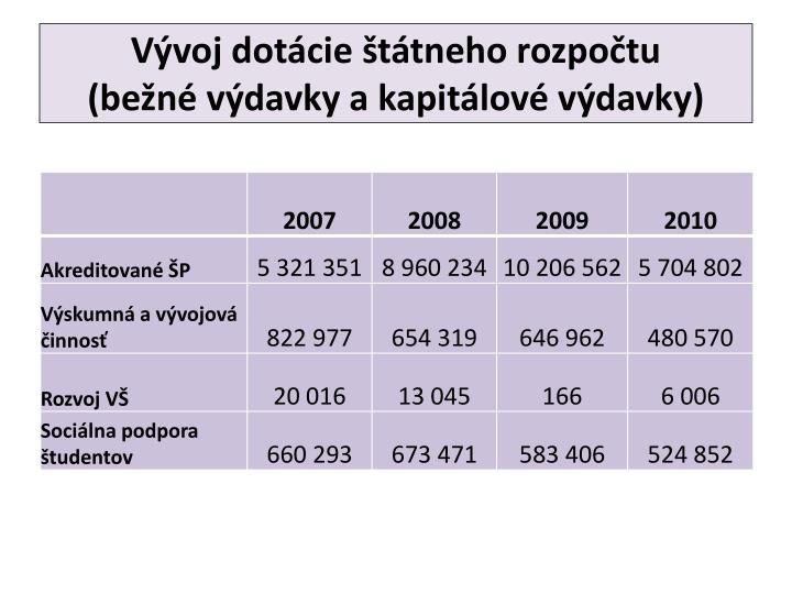 Vývoj dotácie štátneho rozpočtu