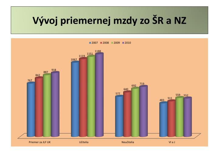 Vývoj priemernej mzdy zo ŠR a NZ