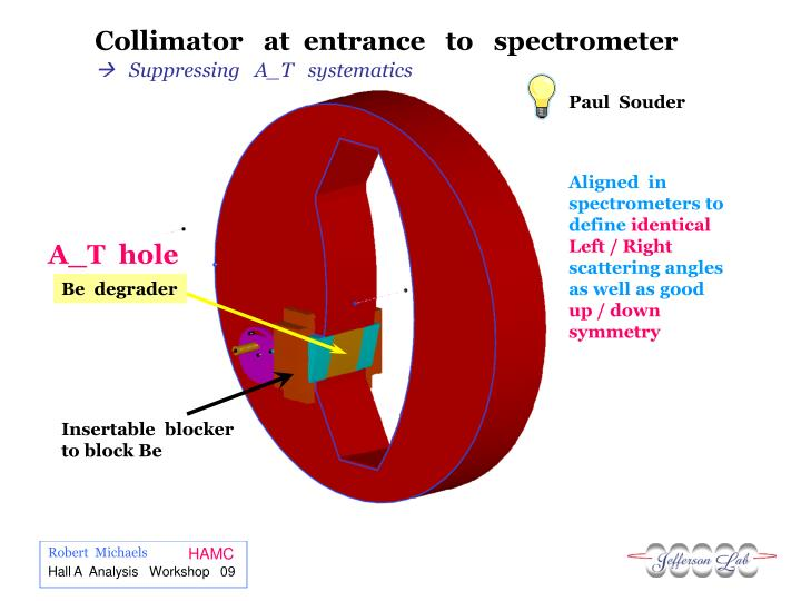 Collimator   at  entrance   to   spectrometer