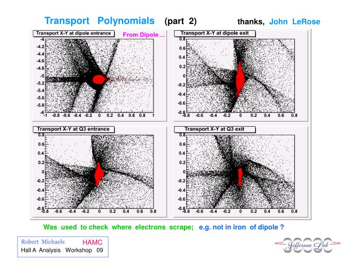 Transport   Polynomials