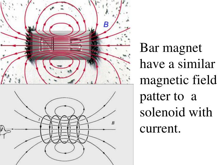Bar magnet have a similar magnetic field patter to  a solenoid with current.