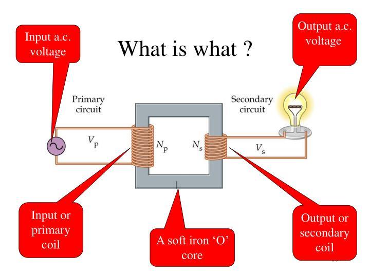 Output a.c. voltage