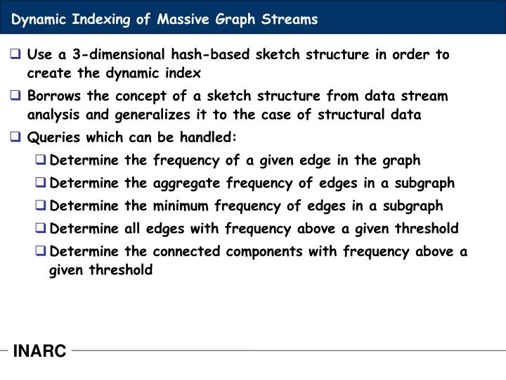 Dynamic Indexing of Massive Graph Streams