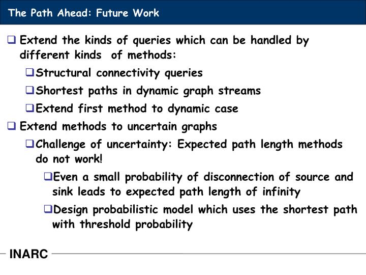 The Path Ahead: Future Work