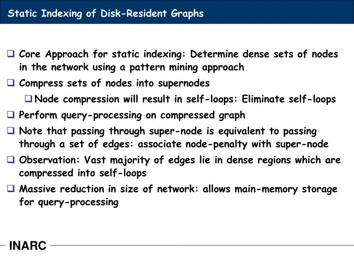 Static Indexing of Disk-Resident Graphs