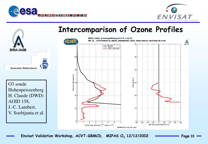 Intercomparison of Ozone Profiles