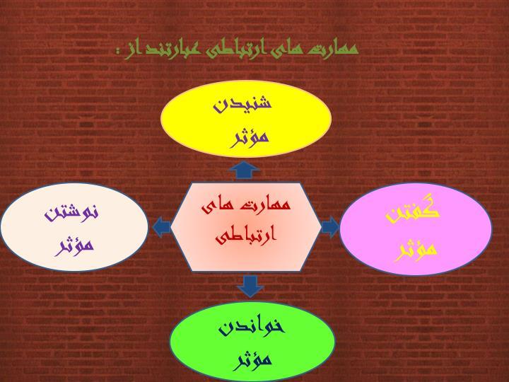 مهارت های ارتباطی عبارتند از :