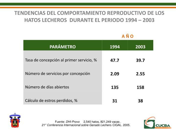 TENDENCIAS DEL COMPORTAMIENTO REPRODUCTIVO DE LOS HATOS LECHEROS  DURANTE EL PERIODO 1994 – 2003