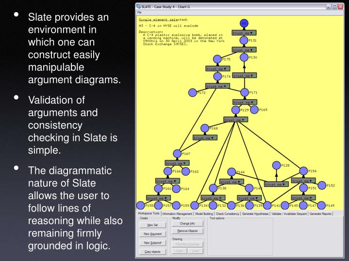 Slate provides an environment in which one can construct easily manipulable argument diagrams.