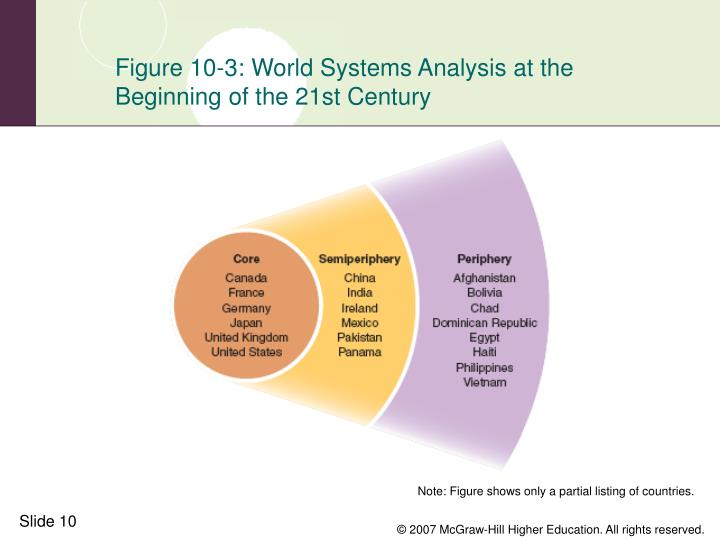 """an analysis of globalization constructivism commercial Underpinnings, came under attack in political science from constructivists, and  within  in fact there is not only disagreement on the definition of globalization  there is also no  system: concepts for comparative analysis,"""" comparative  studies in  political and economic institutions in the public sector and 'best  business."""