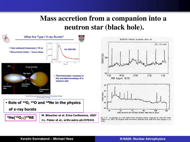 Mass accretion from a companion into a