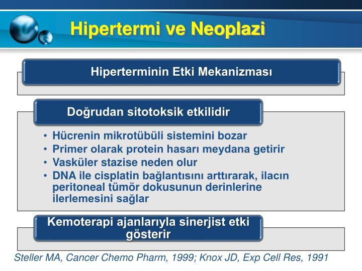 Hipertermi ve Neoplazi
