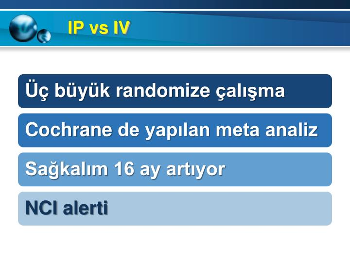IP vs IV