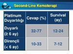 second line kemoterapi