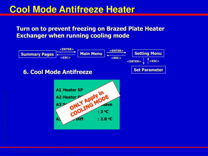 Cool Mode Antifreeze Heater
