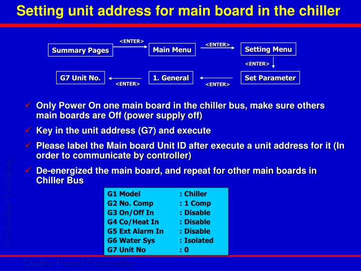 Setting unit address for main board in the chiller