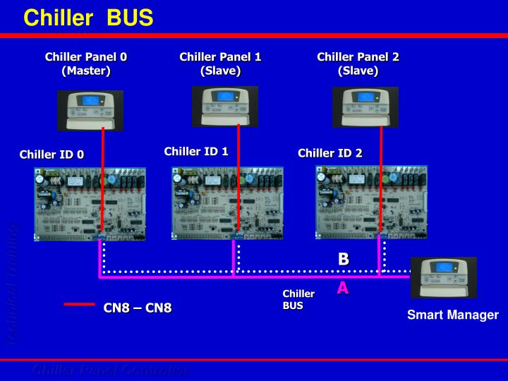 Chiller  BUS