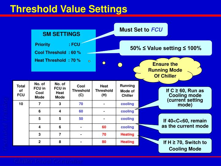 Threshold Value Settings