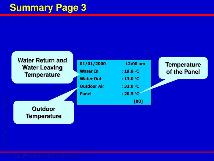 Summary Page 3