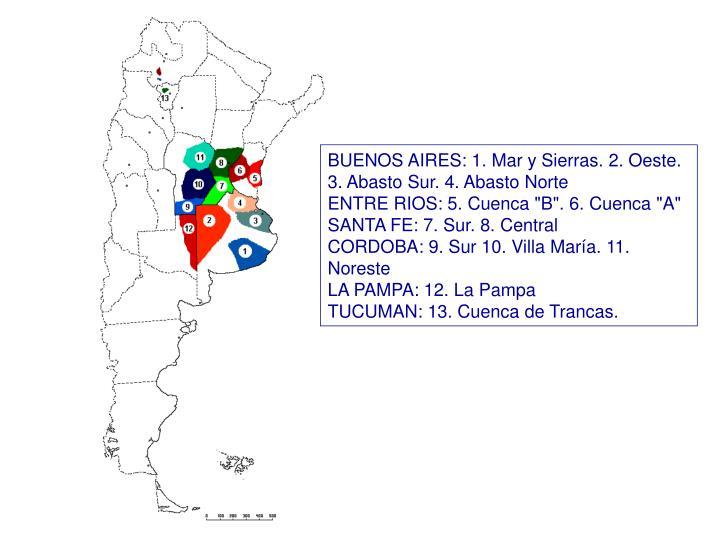 Principales cuencas lecheras de Argentina