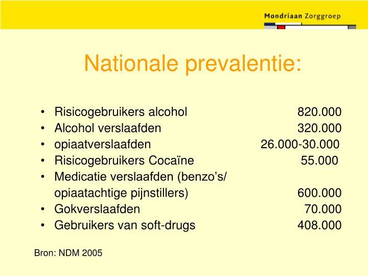 Nationale prevalentie: