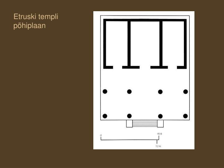 Etruski templi põhiplaan