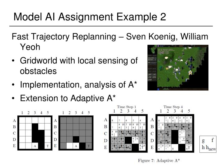 Model AI Assignment Example 2
