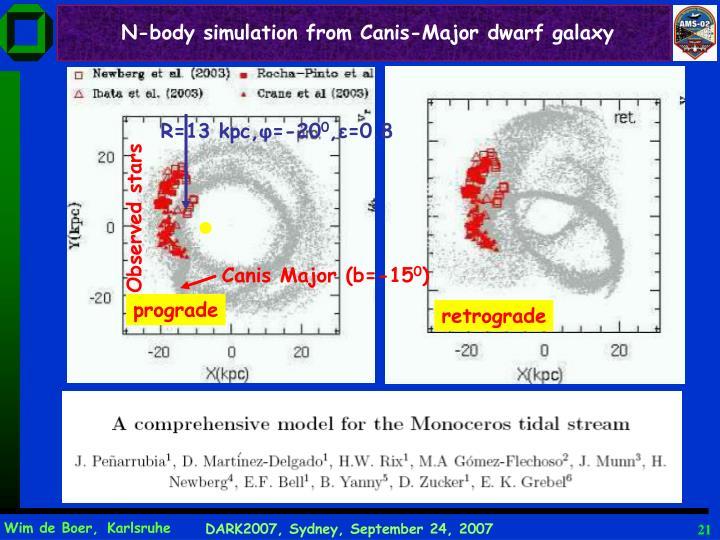 N-body simulation from Canis-Major dwarf galaxy